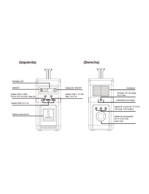 Batería externa portátil 444Wh/40Ah con 1 enchufe AC (450W máx.), 2xUSB-C, 3xUSB-A, 3 salidas DC (150W máx.) y toma de mechero